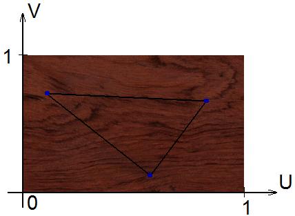 В этой же системе координат размещаются треугольники